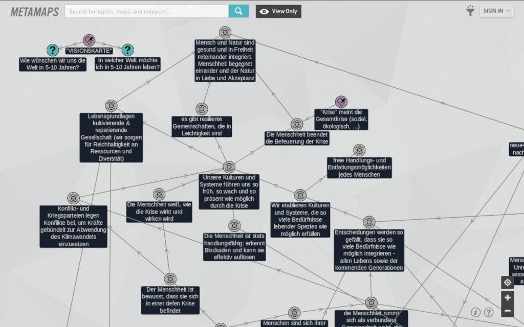 Connected Awareness Vision auf Meta Maps